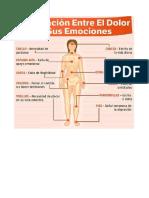 DOLOR_EMOCIONES_COPIA.docx