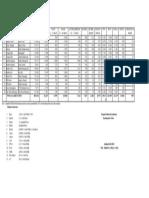 Data Sasaran Program Kesehata1