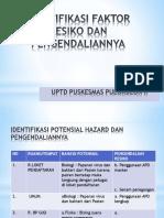 IDENTIFIKASI POTENSIAL HAZARD DAN PENGENDALIANNYA.pptx