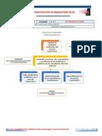 Formato Módulo II - Unidad 2.2