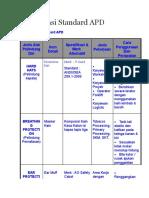 Spesifikasi Standard APD.doc