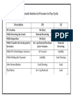 Journals Entries in Procure to Pay Cycle.docx