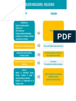 establecer_indicadores_resultado.pdf