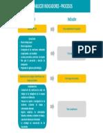 establecer_indicadores_proceso.pdf