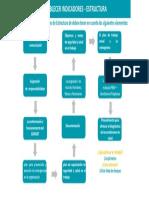 establecer_indicadores.pdf