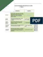 Categorias Para La Evaluacion de La Lectura en Voz Alta 1 Basico y 2 a 4 Basico