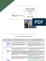 Comparativa Ley 22-1988 y Ley 2-2013