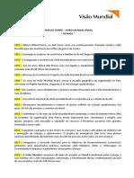 VMB 43 Anos_Linha do Tempo_V2.docx