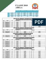Interclasse O Bom Pastor - Tabela Serie A