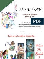 Pengantar Mind Map Smster4
