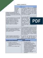 CUADRO COMPARATIVO FIRMA ELECTRONICA Y FIRMA DIGITAL.docx