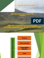 Textura y Estructura del Suelo_2018.pdf