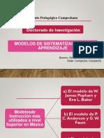 Modelos de Sistematización Del Aprendizaje