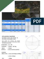 3 Schemes With Solar Articulation