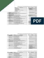 Kode-ICD-10-THT