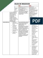 MODELOS DE NEGOCIOS.docx