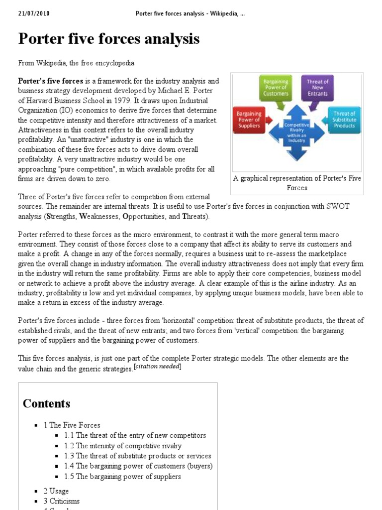 porters five forces wiki