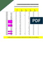 Prospeccion Geoquimica. B.ORE  SOTO.xlsx