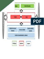 Map a de Proceso