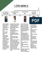 ULTIMOS GOBIERNOS III-12.docx