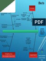 Causas de la falta de Planeación Estratégica.pdf