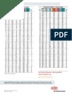 pressure guide 410a.pdf