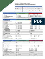 formulir inspeksi keselamatan