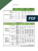 Anggaran 10 Agustus 2018.docx