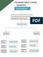 La relacion entre admision y empleo.pptx