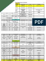 Calendario de Actividades 06-10-10 actual