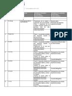 Cronograma Castellano Guía Infancia Salud y Alimentación