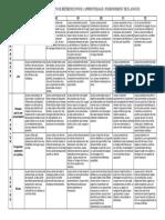 CECRL.pdf