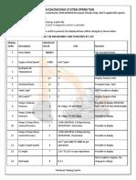 BUILT-IN DIAGNOSING FUNCTION DISPLAY .pdf