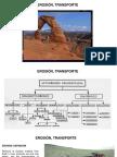 Erosion y Transporte