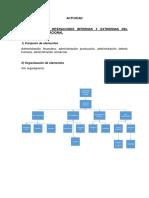 INTERACCIONES INTERNAS Y EXTERNAS DEL SISTEMA ORGANIZACIONAL