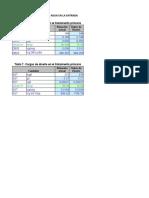 1. Trat. Prelim.primar .Excel