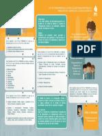 infografia 1.1