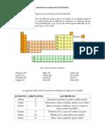 82916981-Importancia-economica-de-los-No-Metales-QUIMICA.docx