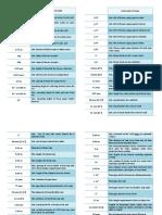 Distances.pdf