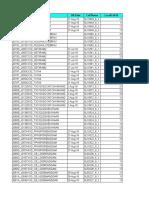 Optimization Sites
