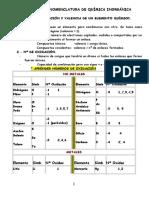 0 Formulación y Nomenclatura de Química Inorgánica 2º Bto