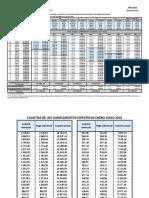2018-07- Tablas Retributivas Funcionarios 2018