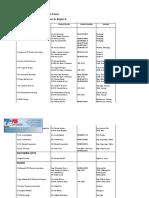 Region_8_jackfruit_growers (2).pdf