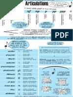 0116dynamicsandarticulations.pdf
