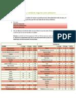 frutas_y_verduras_seguras_para_petauros.pdf