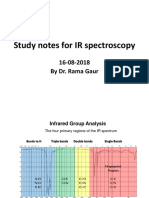 Study Notes-IR Spectroscopy