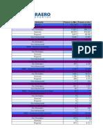 Dez 2012 - Estatisticas Infraero