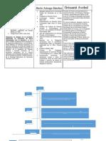 PRINCIPIOS LEGALES M641  Paola josseloin.docx