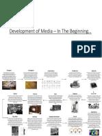 development of media