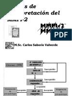 MMPI-2 Pautas de Interpretación (4)